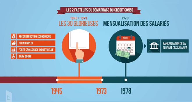 Formation crédit immobiliers IOBSP - illustration exercice de la formation de campus.babylon.fr