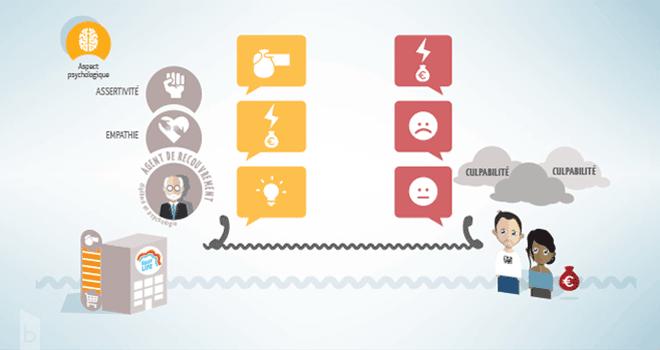 Formation crédit conso - illustration exemple de la formation de campus.babylon.fr