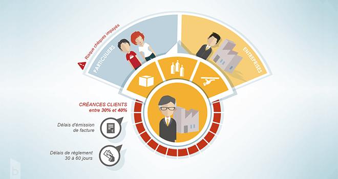 Formation rac rachats de crédits - illustration pédagogique de la formation campus babylon.fr